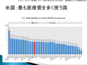 20141011_FTAとTPP、国民健康への災い―米韓FTA発効後2年6ヶ月後の現在―_健康権実現のための保健医療団体連合_1