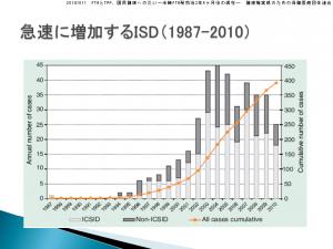 20141011_FTAとTPP、国民健康への災い―米韓FTA発効後2年6ヶ月後の現在―_健康権実現のための保健医療団体連合_10