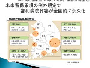 20141011_FTAとTPP、国民健康への災い―米韓FTA発効後2年6ヶ月後の現在―_健康権実現のための保健医療団体連合_11