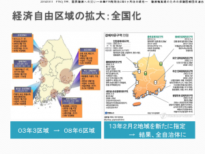 20141011_FTAとTPP、国民健康への災い―米韓FTA発効後2年6ヶ月後の現在―_健康権実現のための保健医療団体連合_13