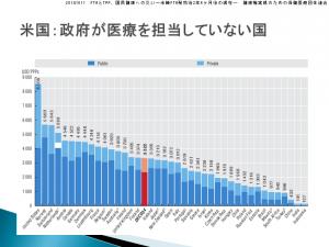 20141011_FTAとTPP、国民健康への災い―米韓FTA発効後2年6ヶ月後の現在―_健康権実現のための保健医療団体連合_2